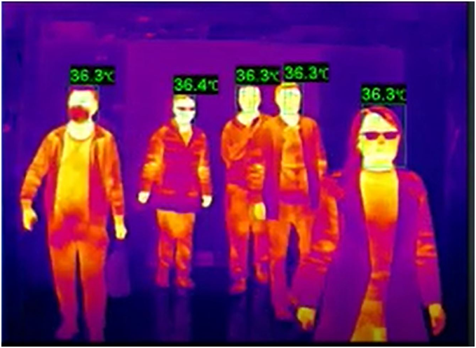 5 Tips for Choosing the Best Human Body Temperature Detection Camera